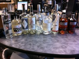 Local Spirits From Portland Oregon